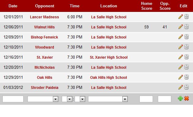 sports high school scores summaries schedules